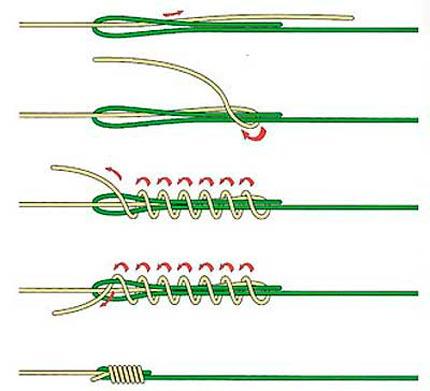 Рыболовный узел «Олбрайт»